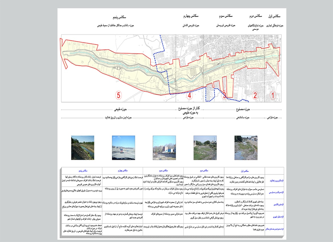 Study and design of urban landscape (UDF) of the body, bed and sidelines of the Sufichay River